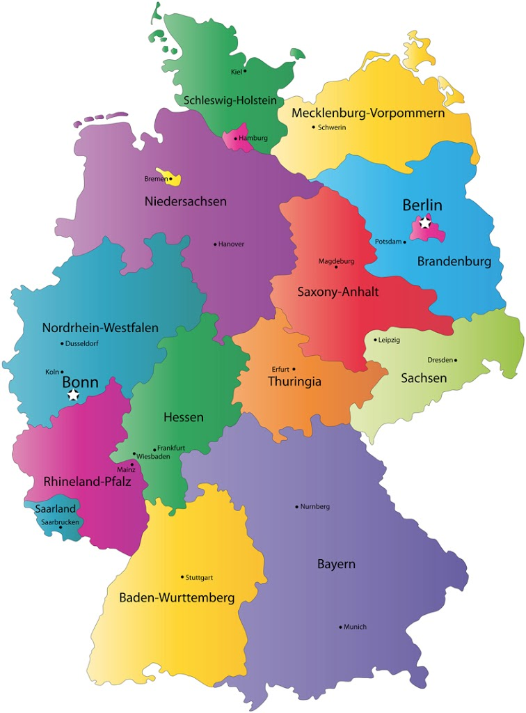Germany - Tourist Destinations